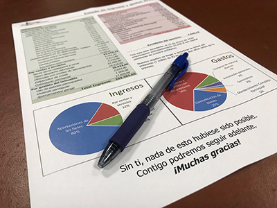 La parroquia presenta sus cuentas de 2019 y el presupuesto para 2020
